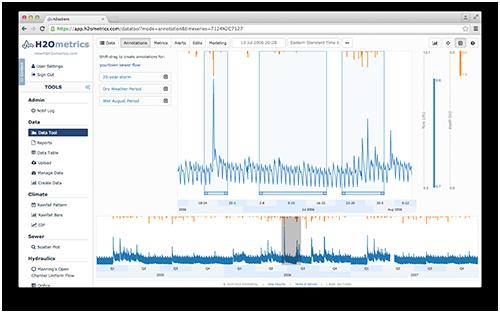 data-tool